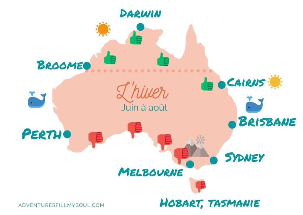 carte australie saison hiver