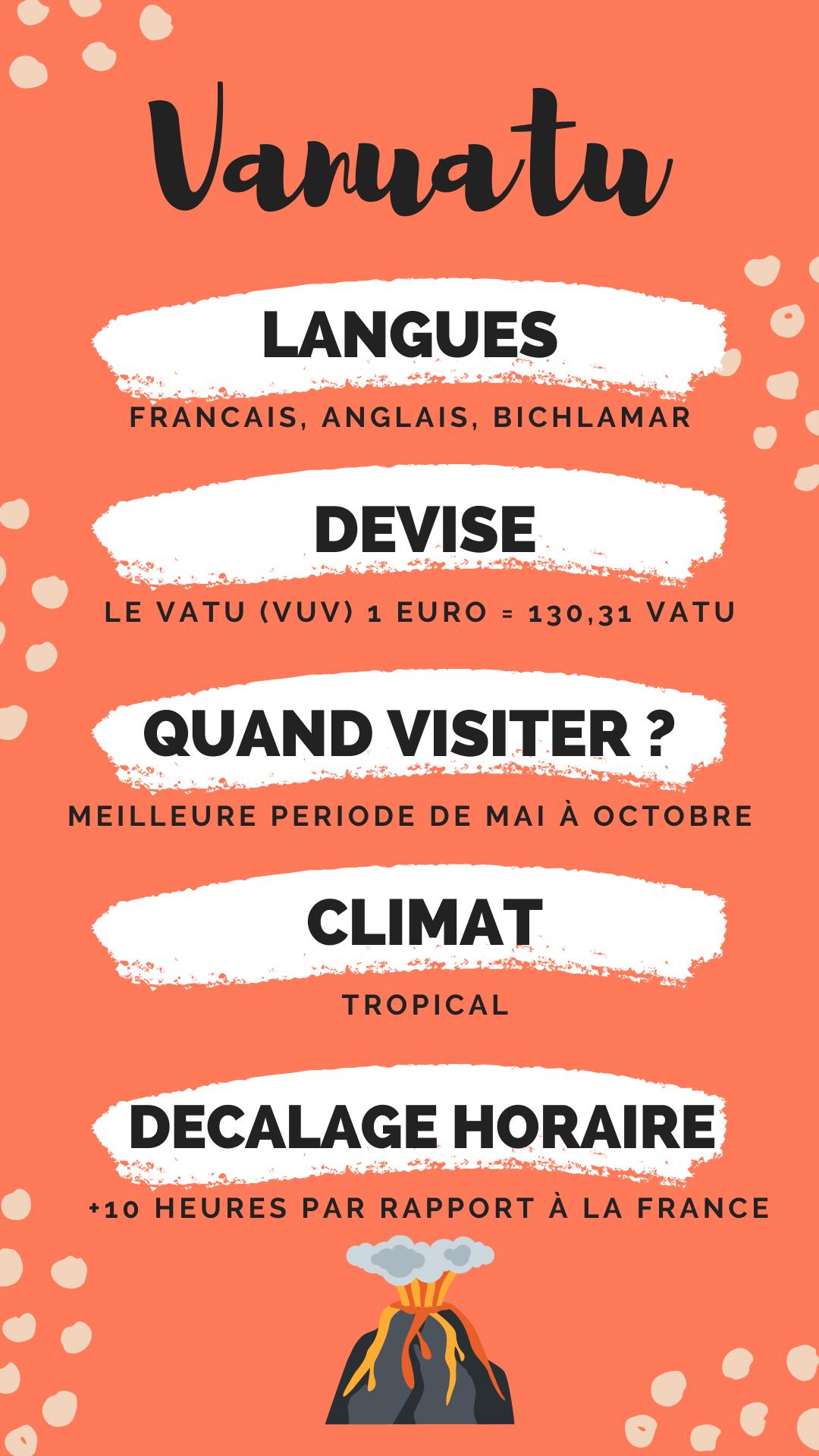 Infos pratiques sur le Vanuatu