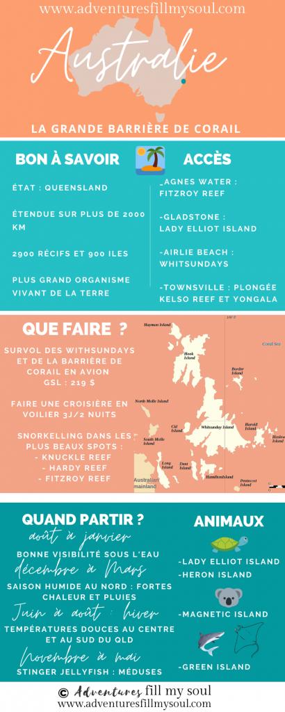Grande Barrière de Corail budget, meilleure période et îles à voir